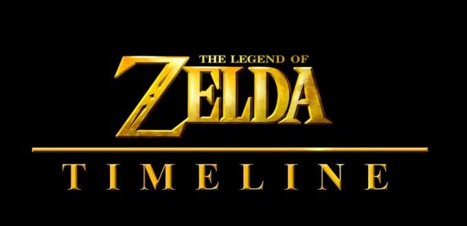 GameTrailers-Zelda-Timeline